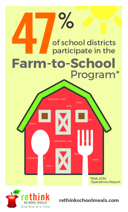 farm-to-table_infographic_f