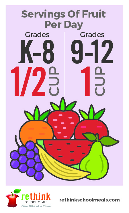 fruit_serving_infographic_f