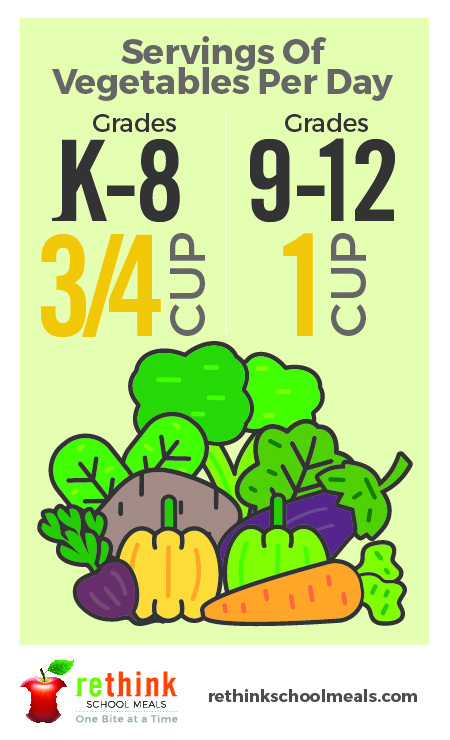 vegetable_serving_infographic_f
